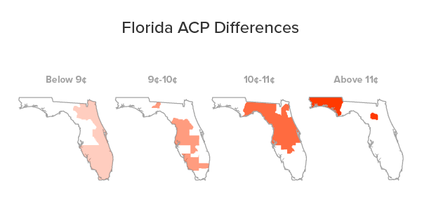 Florida ACP Differences